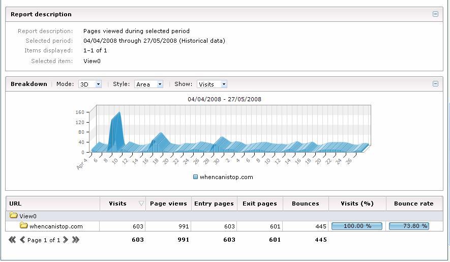 Google Analytics v Microsoft Adcenter Analytics – Gatineau