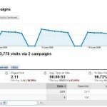 Google_Analytics_Adwords