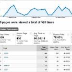 Google_analytics_content_drilldown