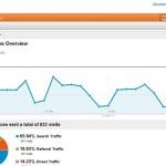 Google_Analytics_New_setup
