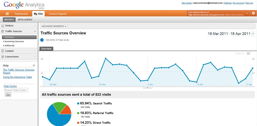 Four ways to make use of the new Google Analytics interface