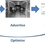 Old_Marketing_Cycle