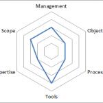 Web_Analytics_Maturity_Model