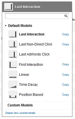 How to use digital attribution models